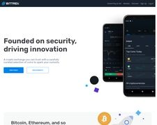 support bittrex com
